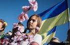 Українці проти розриву відносин із РФ - опитування