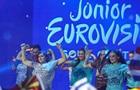 Дитяче Євробачення-2018 відбудеться в Білорусі
