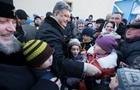 Опитування: Більше половини українців не підтримують дій президента