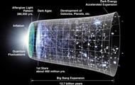 Астрофизики рассказали, когда во Вселенной появилась вода