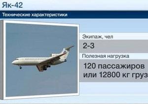 В России могут прекратить полеты Як-42