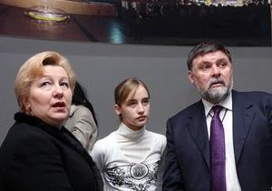 Ъ: Назначение мужа грозит Ульянченко потерей партийной должности