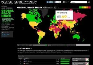 Исландия признана самой миролюбивой страной в мире. Украина поднялась на 28 позиций