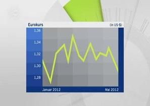 Кризис в Греции тревожит всех европейцев