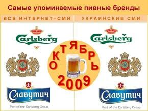 Carlsberg стал самым упоминаемым брендом октября