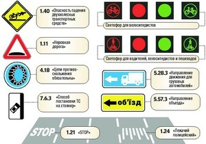 Осенью в Украине изменят правила дорожного движения