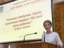 Опрос: Украинцы изменили отношение к работе Тимошенко