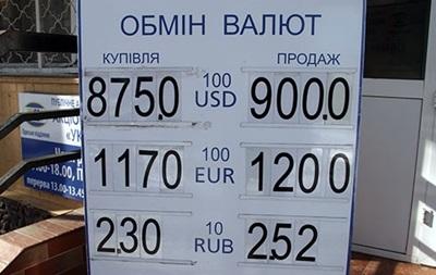 Курсы наличных валют в Киеве на 10 февраля