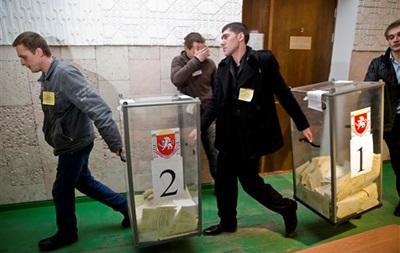 Референдум в Крыму соответствовал нормам международного права – Путин