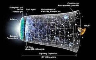 Обнаружены отголоски Большого взрыва: новое открытие ученых