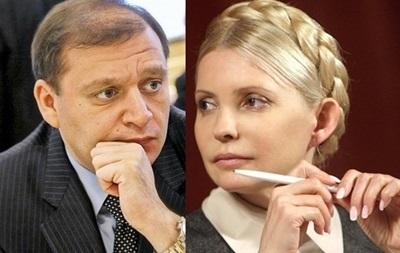 Тимошенко и Добкин - самые упоминаемые в СМИ кандидаты в президенты