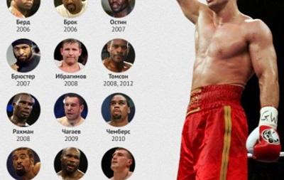 Бедные люди: Жертвы Владимира Кличко времен победной серии (инфографика)