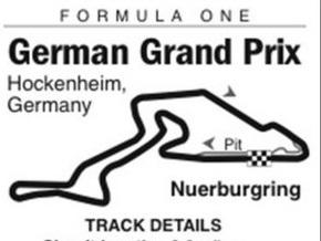 uaSport.net представляет Гран-при Германии