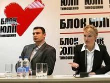 Опрос: В Киеве лидируют БЮТ и Кличко