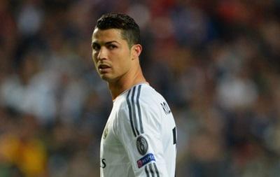 Криштиану Роналду – самый узнаваемый футболист мира