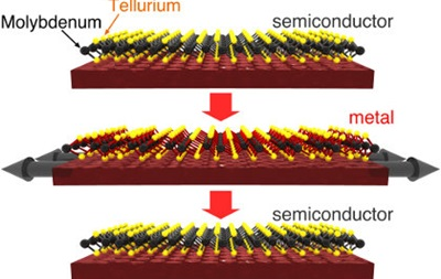 Инженеры придумали электронный переключатель толщиной в три атома