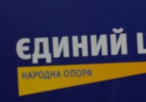 В Симферополе напали на кандидата в мэры