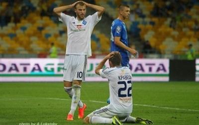 Динамо оступается в домашнем матче против Олимпика