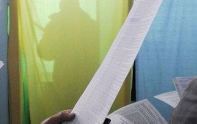 На выборах в Раду барьер в 5% преодолевают шесть партий  – КМИС
