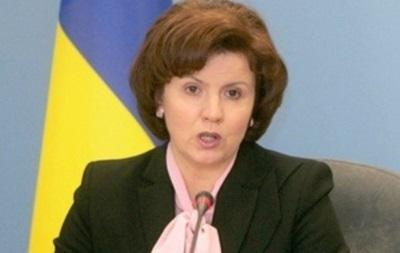 Порошенко уволил Ставнийчук с должности своего советника
