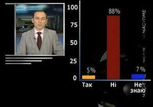 Опрос: Украинцы ожидают инфляции в случае поднятия пенсий и зарплат