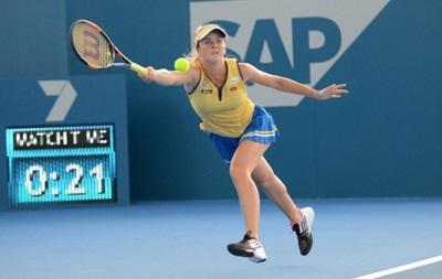 Лидеры украинского тенниса начали год с побед