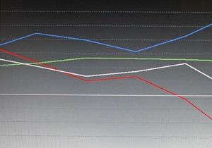 Экономика России - Впервые с 2009 года в России зарегистрирован спад промпроизводства