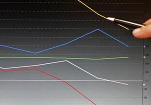 Украинский рынок акций показал позитивную динамику