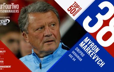 Мирон Маркевич вошел в рейтинг ТОП- 50 лучших тренеров планеты