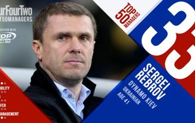 Сергей Ребров в рейтинге тренеров обошел Конте и Пеллегрини