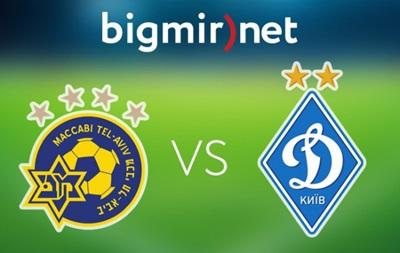 Маккаби - Динамо Киев 0:2 Онлайн трансляция матча Лиги чемпионов