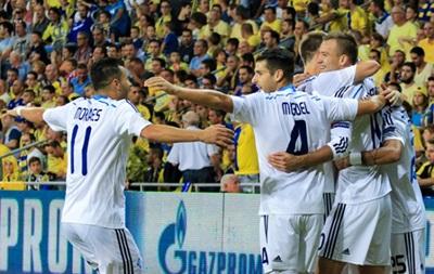 Динамо отправило два «сухих» мяча в ворота Маккаби
