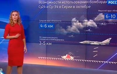 Один из пилотов сбитого Су-24 погиб в воздухе, - Минобороны РФ - Цензор.НЕТ 8793