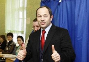 Экзит-полл: Тигипко выиграл бы выборы в случае участия во втором туре