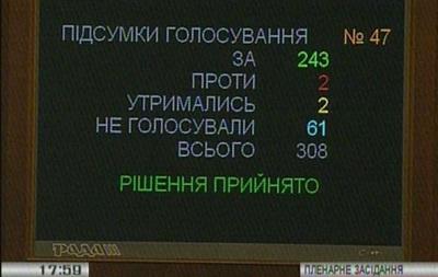 Рада приняла закон о борьбе со спортивной коррупцией