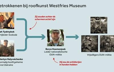 В батальоне ОУН отвергли обвинения Нидерландов