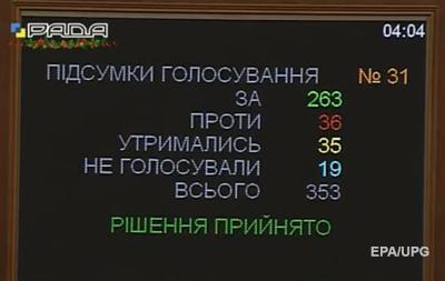 Бюджет 2016