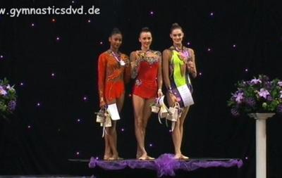 Украинские гимнастки триумфально выступили на турнире Miss Valentine