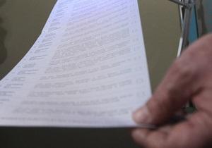 Прокуратура проверяет ситуацию с бюллетенями в Ивано-Франковской области