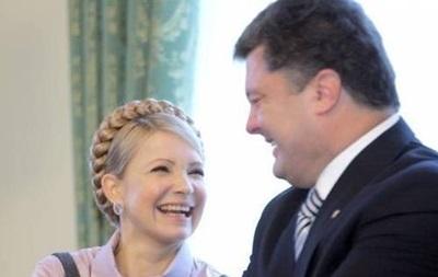 Тимошенко опередила по рейтингу Порошенко - опрос