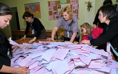 В Казахстане на выборах побеждает партия Назарбаева