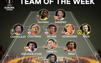 Сразу три игрока Шахтера попали в команду недели Лиги Европы
