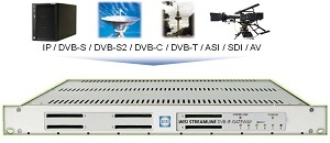 Ромсат поставил систему цифрового телевидения WISI для СК  Олимпийский