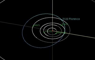 NASA показало сближения астероида с Землей