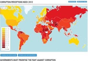 Украина делит с охваченной войной Сирией 144-е место в рейтинге восприятия коррупции