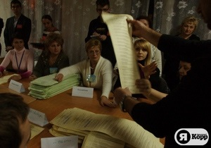 Свобода: В Ровенской области в округе №153 неизвестные разгромили участковую комиссию и избили ее председателя