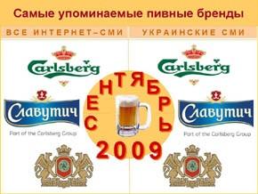 Carlsberg вновь стал самым упоминаемым брендом месяца