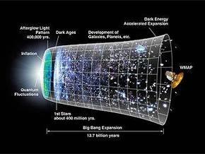 Российский физик предложил воссоздать Большой Взрыв в лаборатории