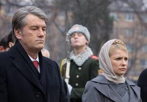 Опрос: Политиком года назвали Тимошенко, а Разочарованием года - Ющенко