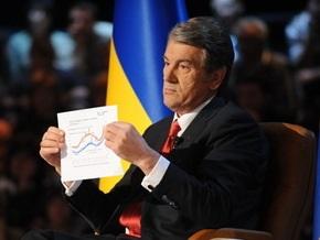 Сегодня Ющенко пойдет на Свободу слова